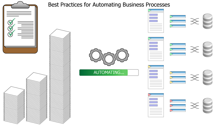 Best Practices for Business Process Automation